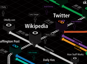 Wikipedia e Twitter do mapa da Web mundial