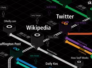 Wikipedia e Twitter do mapa da Web mundial