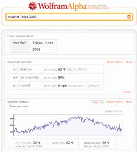 Consulta sobre temperatura em Tóquio no ano de 2008